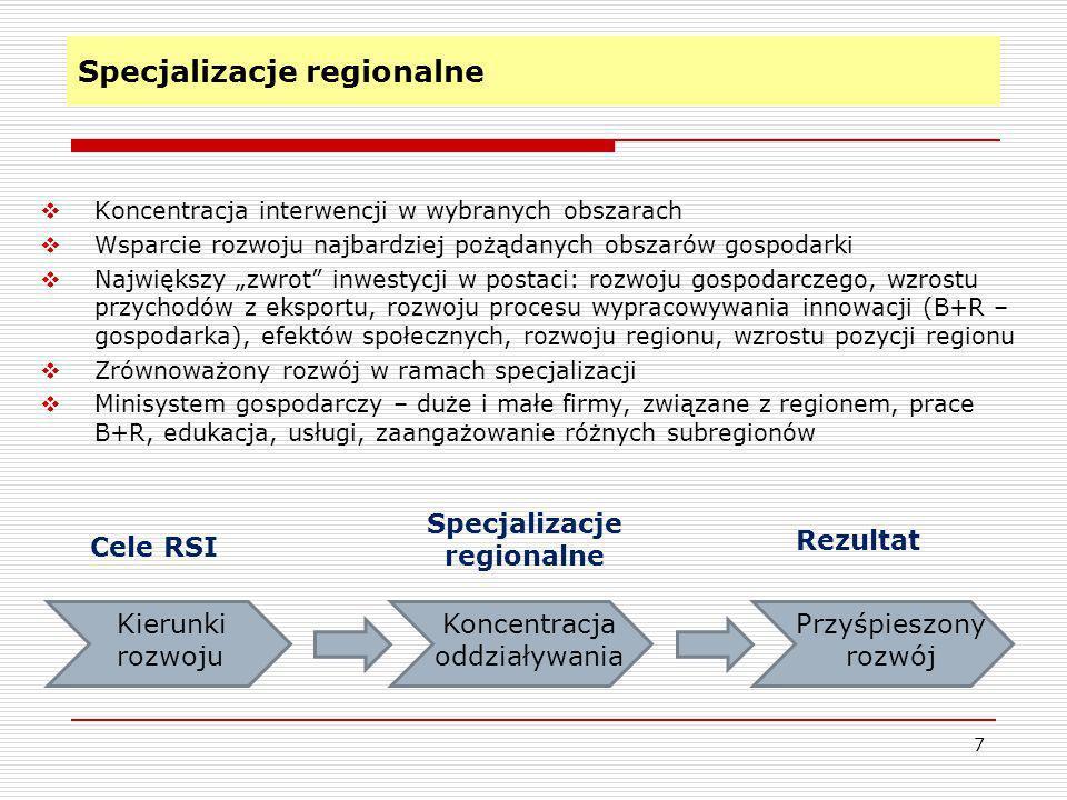Specjalizacje regionalne 7 Koncentracja interwencji w wybranych obszarach Wsparcie rozwoju najbardziej pożądanych obszarów gospodarki Największy zwrot inwestycji w postaci: rozwoju gospodarczego, wzrostu przychodów z eksportu, rozwoju procesu wypracowywania innowacji (B+R – gospodarka), efektów społecznych, rozwoju regionu, wzrostu pozycji regionu Zrównoważony rozwój w ramach specjalizacji Minisystem gospodarczy – duże i małe firmy, związane z regionem, prace B+R, edukacja, usługi, zaangażowanie różnych subregionów Cele RSI Specjalizacje regionalne Rezultat Kierunki rozwoju Koncentracja oddziaływania Przyśpieszony rozwój