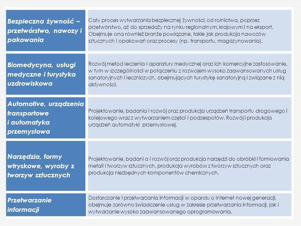 Promocja Regionalnej Strategii Innowacji 10 Kompleksowe projekty rozwiązujące zdiagnozowany problem Promocja postaw proinnowacyjnych Promocja regionu jako miejsca gdzie tworzone są innowacje Promocja przy wykorzystaniu marki regionalnej Bazowanie na regionalnej kulturze, tradycji, sztuce Poprawa identyfikacji regionalnej i odbioru zewnętrznego województwa