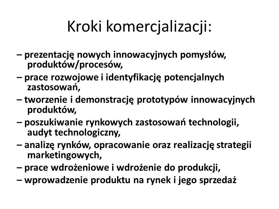 Kroki komercjalizacji: – prezentację nowych innowacyjnych pomysłów, produktów/procesów, – prace rozwojowe i identyfikację potencjalnych zastosowań, – tworzenie i demonstrację prototypów innowacyjnych produktów, – poszukiwanie rynkowych zastosowań technologii, audyt technologiczny, – analizę rynków, opracowanie oraz realizację strategii marketingowych, – prace wdrożeniowe i wdrożenie do produkcji, – wprowadzenie produktu na rynek i jego sprzedaż