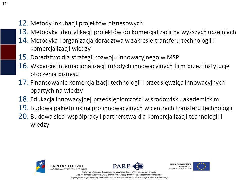 12. Metody inkubacji projektów biznesowych 13.