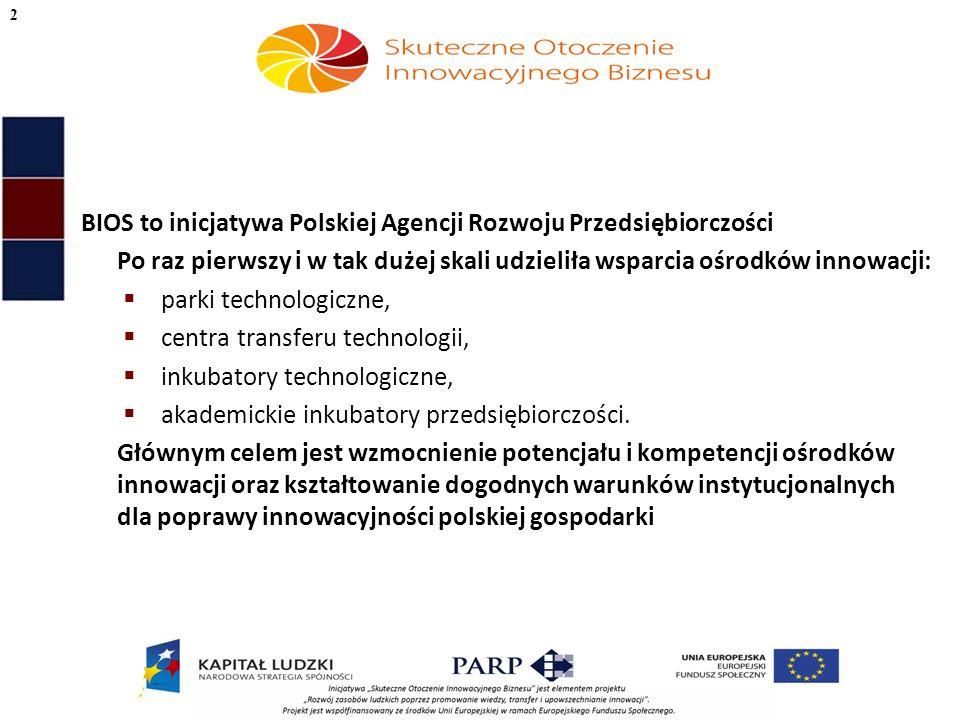 BIOS to inicjatywa Polskiej Agencji Rozwoju Przedsiębiorczości Po raz pierwszy i w tak dużej skali udzieliła wsparcia ośrodków innowacji: parki technologiczne, centra transferu technologii, inkubatory technologiczne, akademickie inkubatory przedsiębiorczości.
