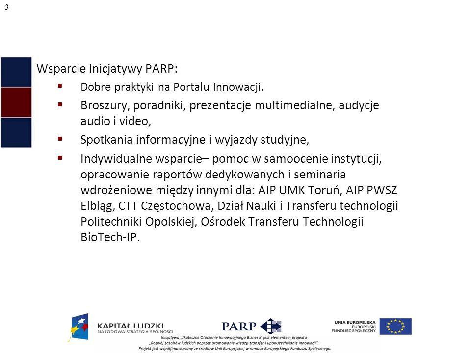Wsparcie Inicjatywy PARP: Dobre praktyki na Portalu Innowacji, Broszury, poradniki, prezentacje multimedialne, audycje audio i video, Spotkania informacyjne i wyjazdy studyjne, Indywidualne wsparcie– pomoc w samoocenie instytucji, opracowanie raportów dedykowanych i seminaria wdrożeniowe między innymi dla: AIP UMK Toruń, AIP PWSZ Elbląg, CTT Częstochowa, Dział Nauki i Transferu technologii Politechniki Opolskiej, Ośrodek Transferu Technologii BioTech-IP.