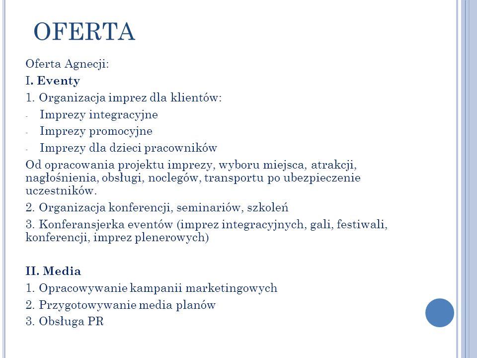 OFERTA Oferta Agnecji: I.Eventy 1.