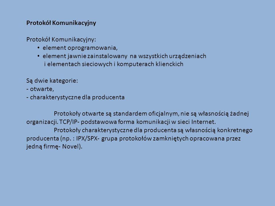 Protokół Komunikacyjny Protokół Komunikacyjny: element oprogramowania, element jawnie zainstalowany na wszystkich urządzeniach i elementach sieciowych