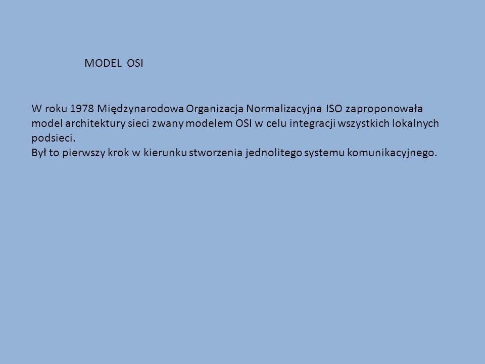 MODEL OSI W roku 1978 Międzynarodowa Organizacja Normalizacyjna ISO zaproponowała model architektury sieci zwany modelem OSI w celu integracji wszystk