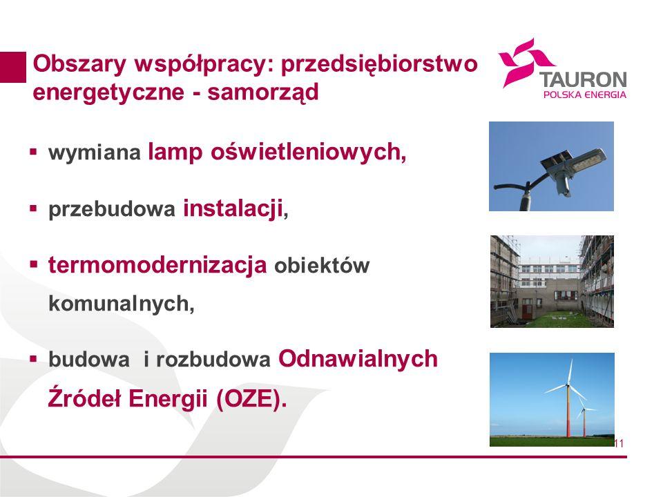 11 Obszary współpracy: przedsiębiorstwo energetyczne - samorząd wymiana lamp oświetleniowych, przebudowa instalacji, termomodernizacja obiektów komunalnych, budowa i rozbudowa Odnawialnych Źródeł Energii (OZE).
