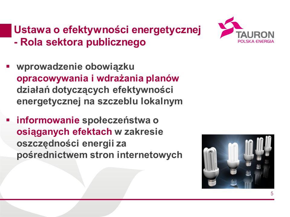 5 wprowadzenie obowiązku opracowywania i wdrażania planów działań dotyczących efektywności energetycznej na szczeblu lokalnym informowanie społeczeństwa o osiąganych efektach w zakresie oszczędności energii za pośrednictwem stron internetowych Ustawa o efektywności energetycznej - Rola sektora publicznego