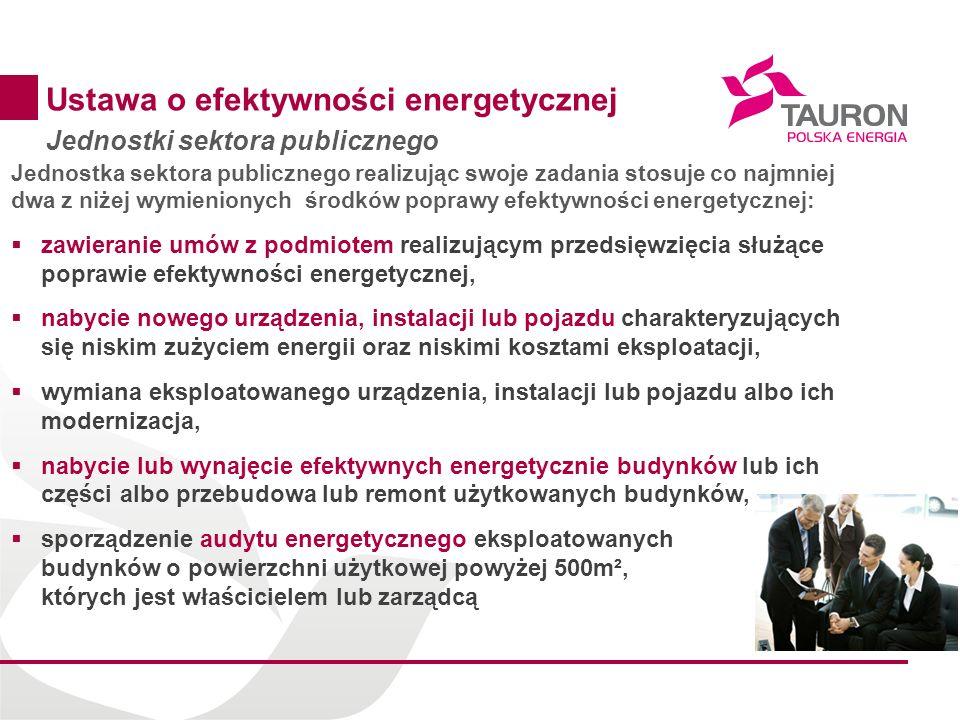 6 Ustawa o efektywności energetycznej Jednostki sektora publicznego Jednostka sektora publicznego realizując swoje zadania stosuje co najmniej dwa z niżej wymienionych środków poprawy efektywności energetycznej: zawieranie umów z podmiotem realizującym przedsięwzięcia służące poprawie efektywności energetycznej, nabycie nowego urządzenia, instalacji lub pojazdu charakteryzujących się niskim zużyciem energii oraz niskimi kosztami eksploatacji, wymiana eksploatowanego urządzenia, instalacji lub pojazdu albo ich modernizacja, nabycie lub wynajęcie efektywnych energetycznie budynków lub ich części albo przebudowa lub remont użytkowanych budynków, sporządzenie audytu energetycznego eksploatowanych budynków o powierzchni użytkowej powyżej 500m², których jest właścicielem lub zarządcą