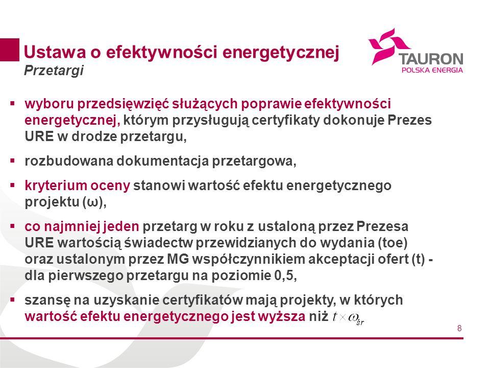 8 Ustawa o efektywności energetycznej Przetargi wyboru przedsięwzięć służących poprawie efektywności energetycznej, którym przysługują certyfikaty dokonuje Prezes URE w drodze przetargu, rozbudowana dokumentacja przetargowa, kryterium oceny stanowi wartość efektu energetycznego projektu (ω), co najmniej jeden przetarg w roku z ustaloną przez Prezesa URE wartością świadectw przewidzianych do wydania (toe) oraz ustalonym przez MG współczynnikiem akceptacji ofert (t) - dla pierwszego przetargu na poziomie 0,5, szansę na uzyskanie certyfikatów mają projekty, w których wartość efektu energetycznego jest wyższa niż