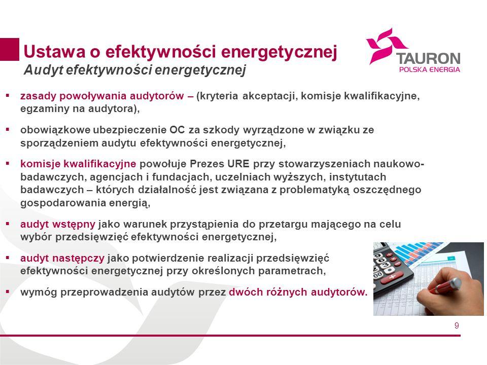 9 Ustawa o efektywności energetycznej Audyt efektywności energetycznej zasady powoływania audytorów – (kryteria akceptacji, komisje kwalifikacyjne, egzaminy na audytora), obowiązkowe ubezpieczenie OC za szkody wyrządzone w związku ze sporządzeniem audytu efektywności energetycznej, komisje kwalifikacyjne powołuje Prezes URE przy stowarzyszeniach naukowo- badawczych, agencjach i fundacjach, uczelniach wyższych, instytutach badawczych – których działalność jest związana z problematyką oszczędnego gospodarowania energią, audyt wstępny jako warunek przystąpienia do przetargu mającego na celu wybór przedsięwzięć efektywności energetycznej, audyt następczy jako potwierdzenie realizacji przedsięwzięć efektywności energetycznej przy określonych parametrach, wymóg przeprowadzenia audytów przez dwóch różnych audytorów.
