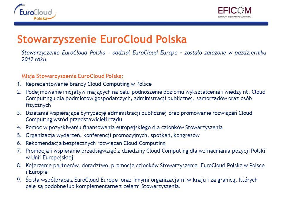 Stowarzyszenie EuroCloud Polska Stowarzyszenie EuroCloud Polska – oddział EuroCloud Europe - zostało założone w październiku 2012 roku Misja Stowarzys