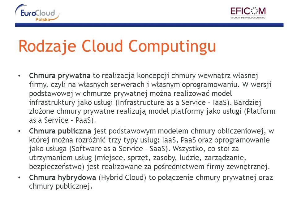 Korzyści Cloud Computing dla administracji: Optymalizacja kosztów – płacimy tylko za używanie dzięki możliwości wypożyczania aplikacji i infrastruktury, dostępnych za pomocą Internetu; zniesienie stałych kosztów Dostęp zamiast sprzętu – dostęp do infrastruktury w zakresie dostosowanym do potrzeb samorządowych/ rządowych Skalowalność – przy nieograniczonej pojemności oferowane są usługi w zależności od potrzeb użytkowników.