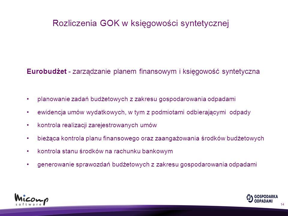 Rozliczenia GOK w księgowości syntetycznej 14 Eurobudżet - zarządzanie planem finansowym i księgowość syntetyczna planowanie zadań budżetowych z zakresu gospodarowania odpadami ewidencja umów wydatkowych, w tym z podmiotami odbierającymi odpady kontrola realizacji zarejestrowanych umów bieżąca kontrola planu finansowego oraz zaangażowania środków budżetowych kontrola stanu środków na rachunku bankowym generowanie sprawozdań budżetowych z zakresu gospodarowania odpadami
