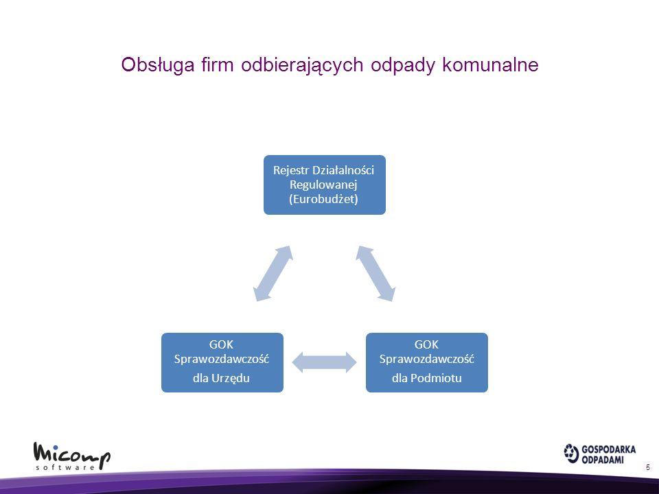 Obsługa firm odbierających odpady komunalne 5 Rejestr Działalności Regulowanej (Eurobudżet) GOK Sprawozdawczość dla Podmiotu GOK Sprawozdawczość dla Urzędu