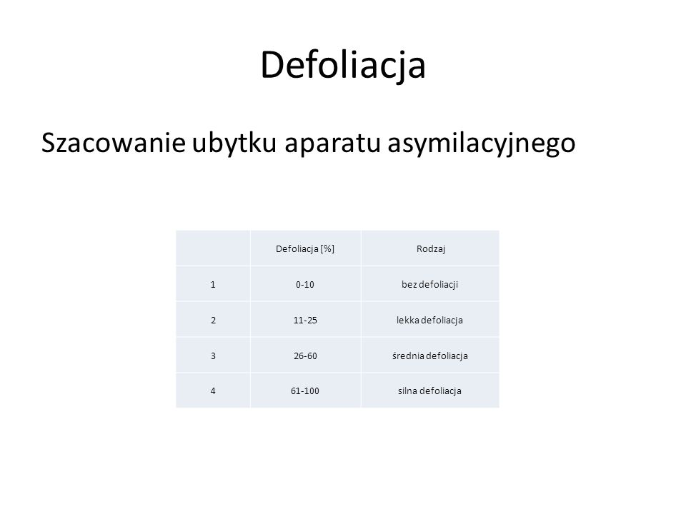 Defoliacja Szacowanie ubytku aparatu asymilacyjnego Defoliacja [%] Rodzaj 10-10bez defoliacji 211-25lekka defoliacja 326-60średnia defoliacja 461-100s