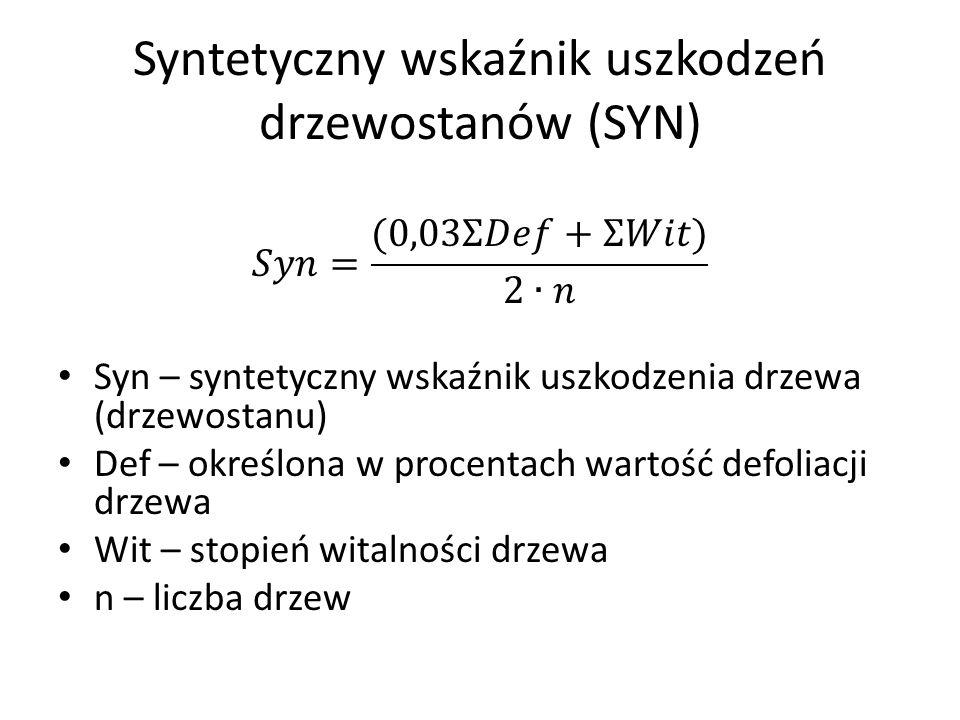 Syntetyczny wskaźnik uszkodzeń drzewostanów (SYN)