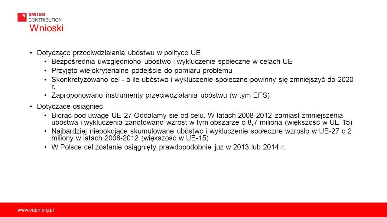 www.eapn.org.pl Wnioski Dotyczące przeciwdziałania ubóstwu w polityce UE Bezpośrednia uwzględniono ubóstwo i wykluczenie społeczne w celach UE Przyjęt