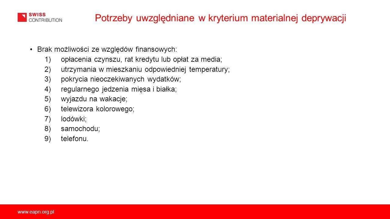 www.eapn.org.pl Potrzeby uwzględniane w kryterium materialnej deprywacji Brak możliwości ze względów finansowych: 1)opłacenia czynszu, rat kredytu lub
