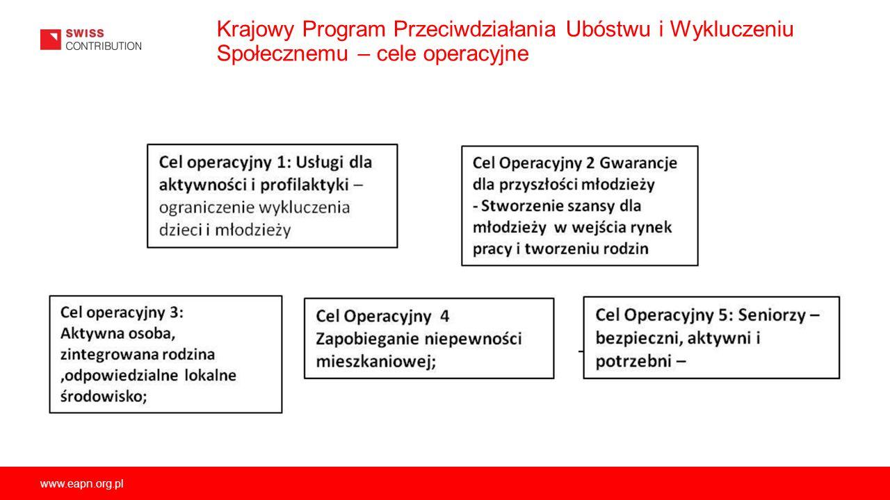 www.eapn.org.pl Krajowy Program Przeciwdziałania Ubóstwu i Wykluczeniu Społecznemu – cele operacyjne