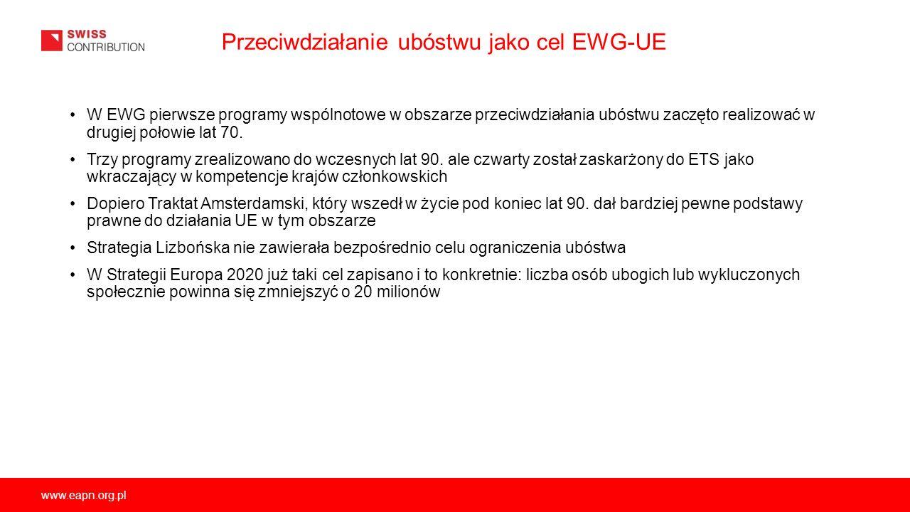 www.eapn.org.pl Przeciwdziałanie ubóstwu jako cel EWG-UE W EWG pierwsze programy wspólnotowe w obszarze przeciwdziałania ubóstwu zaczęto realizować w