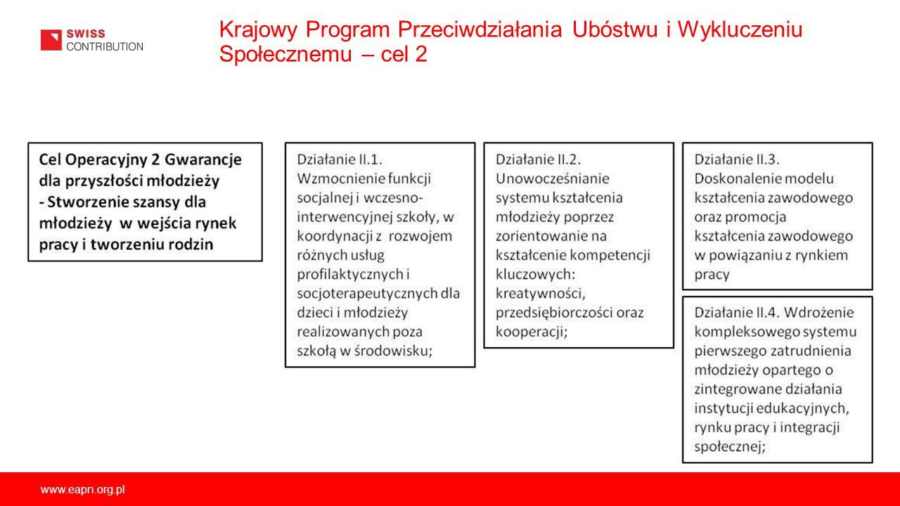 www.eapn.org.pl Krajowy Program Przeciwdziałania Ubóstwu i Wykluczeniu Społecznemu – cel 2