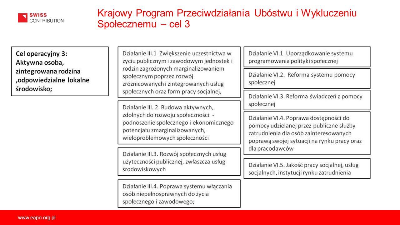 www.eapn.org.pl Krajowy Program Przeciwdziałania Ubóstwu i Wykluczeniu Społecznemu – cel 3