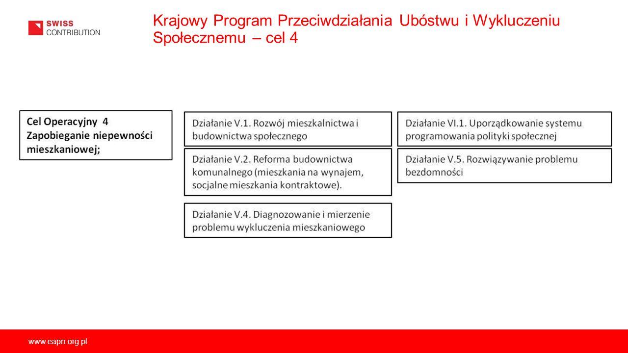 www.eapn.org.pl Krajowy Program Przeciwdziałania Ubóstwu i Wykluczeniu Społecznemu – cel 4