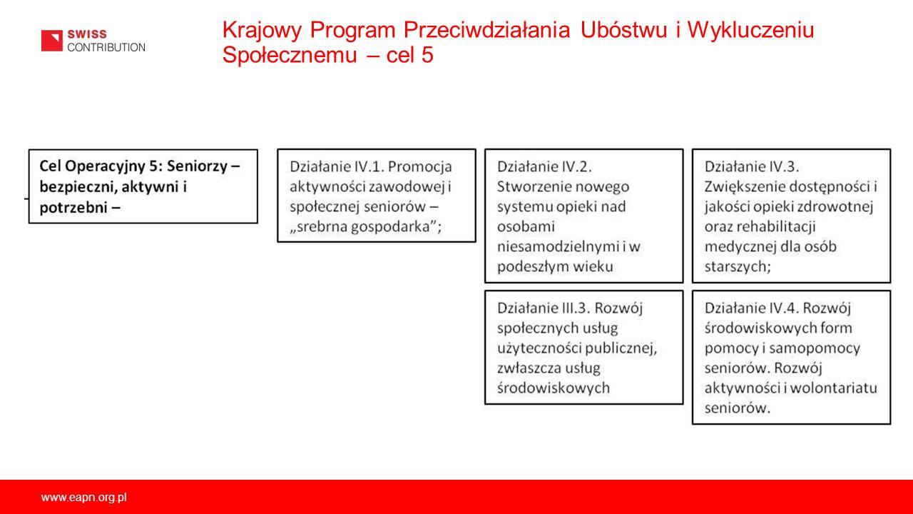 www.eapn.org.pl Krajowy Program Przeciwdziałania Ubóstwu i Wykluczeniu Społecznemu – cel 5