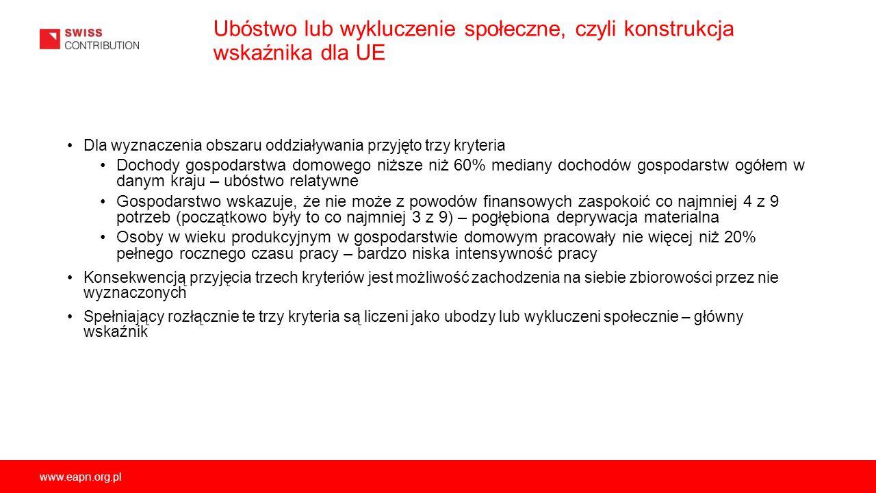 www.eapn.org.pl Ubóstwo lub wykluczenie społeczne, czyli konstrukcja wskaźnika dla UE Dla wyznaczenia obszaru oddziaływania przyjęto trzy kryteria Doc