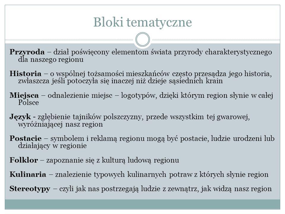 Bloki tematyczne Przyroda – dział poświęcony elementom świata przyrody charakterystycznego dla naszego regionu Historia – o wspólnej tożsamości mieszkańców często przesądza jego historia, zwłaszcza jeśli potoczyła się inaczej niż dzieje sąsiednich krain Miejsca – odnalezienie miejsc – logotypów, dzięki którym region słynie w całej Polsce Język - zgłębienie tajników polszczyzny, przede wszystkim tej gwarowej, wyróżniającej nasz region Postacie – symbolem i reklamą regionu mogą być postacie, ludzie urodzeni lub działający w regionie Folklor – zapoznanie się z kulturą ludową regionu Kulinaria – znalezienie typowych kulinarnych potraw z których słynie region Stereotypy – czyli jak nas postrzegają ludzie z zewnątrz, jak widzą nasz region