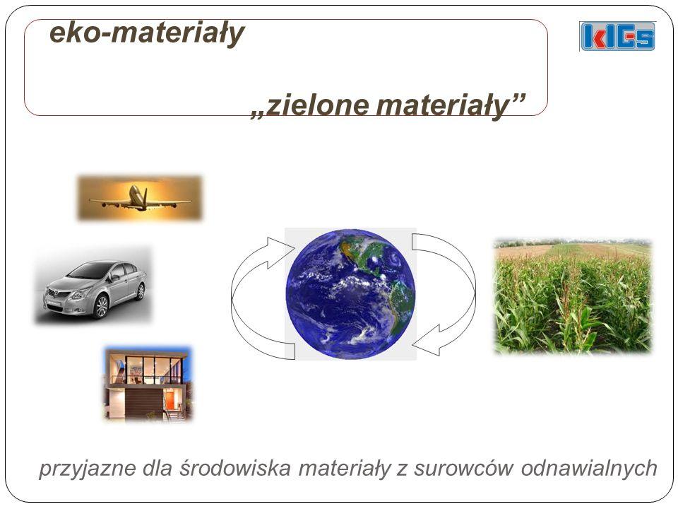 przyjazne dla środowiska materiały z surowców odnawialnych eko-materiały zielone materiały