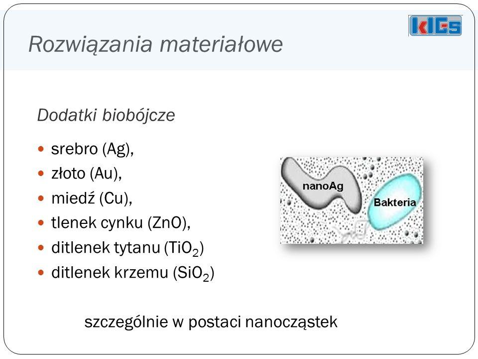 Dodatki biobójcze srebro (Ag), złoto (Au), miedź (Cu), tlenek cynku (ZnO), ditlenek tytanu (TiO 2 ) ditlenek krzemu (SiO 2 ) szczególnie w postaci nanocząstek Rozwiązania materiałowe