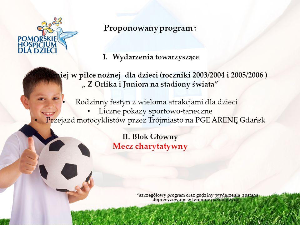 Proponowany program : I. Wydarzenia towarzyszące Turniej w piłce nożnej dla dzieci (roczniki 2003/2004 i 2005/2006 ) Z Orlika i Juniora na stadiony św