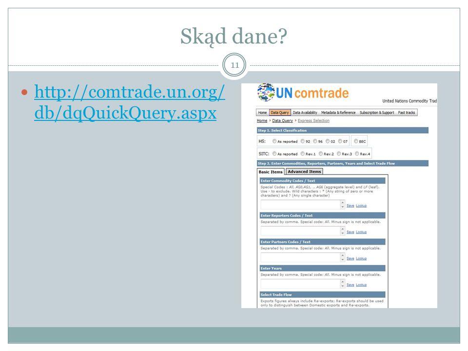 Skąd dane? 11 http://comtrade.un.org/ db/dqQuickQuery.aspx http://comtrade.un.org/ db/dqQuickQuery.aspx