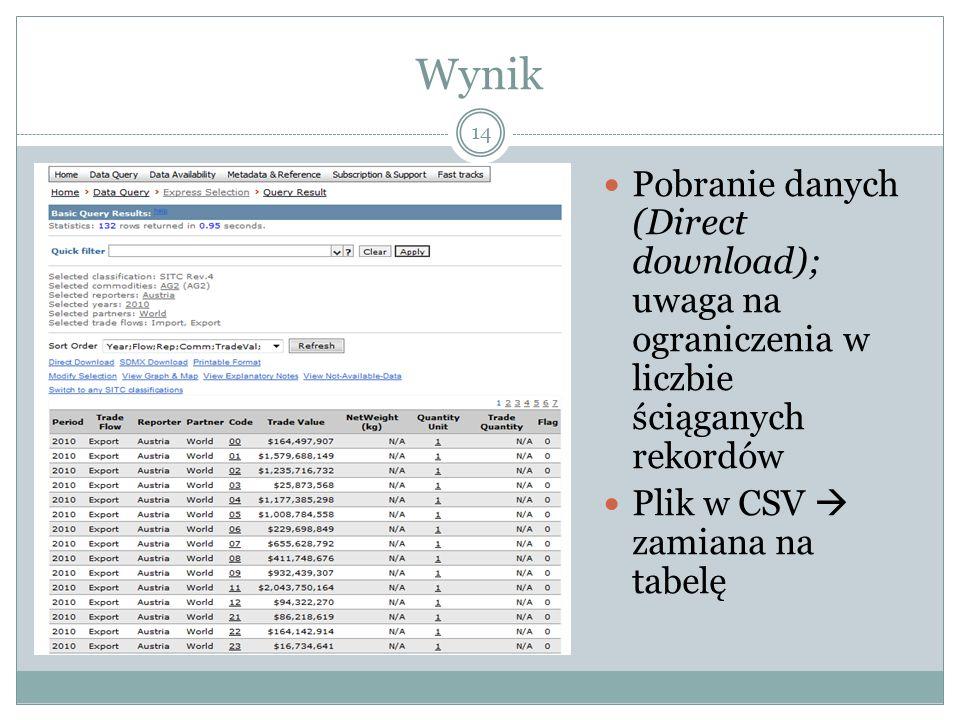 Wynik 14 Pobranie danych (Direct download); uwaga na ograniczenia w liczbie ściąganych rekordów Plik w CSV zamiana na tabelę