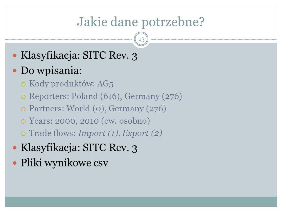 Jakie dane potrzebne? 15 Klasyfikacja: SITC Rev. 3 Do wpisania: Kody produktów: AG5 Reporters: Poland (616), Germany (276) Partners: World (0), German