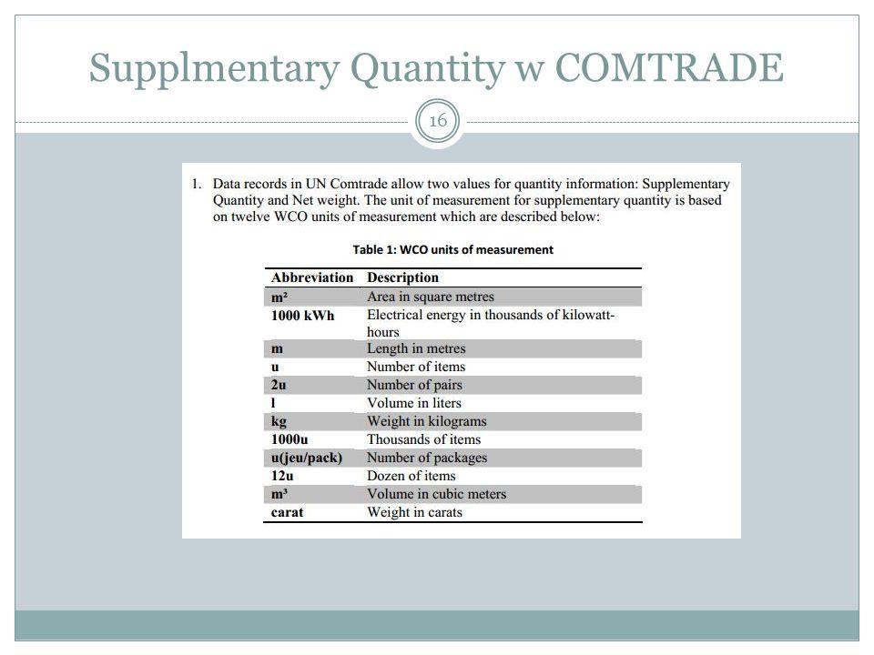 Supplmentary Quantity w COMTRADE 16