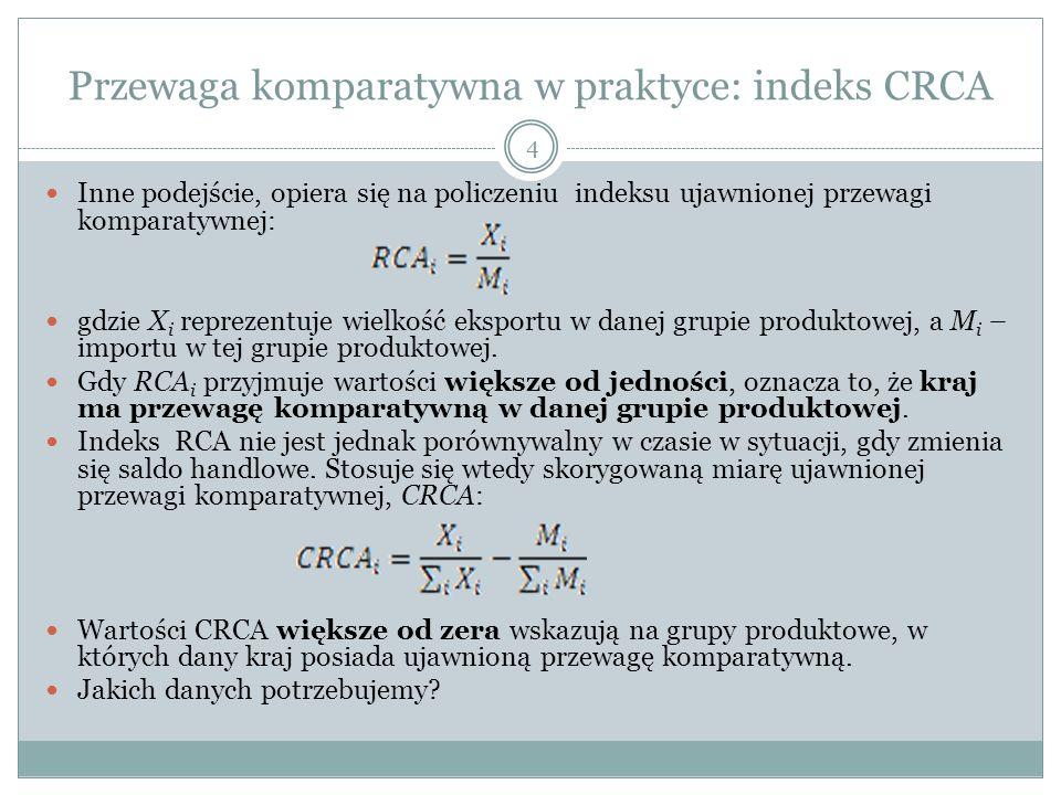 Przewaga komparatywna w praktyce: indeks CRCA 4 Inne podejście, opiera się na policzeniu indeksu ujawnionej przewagi komparatywnej: gdzie X i reprezen