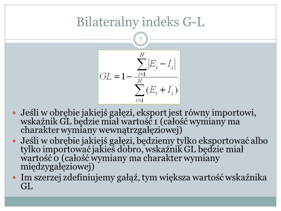 Bilateralny indeks G-L 7 Jeśli w obrębie jakiejś gałęzi, eksport jest równy importowi, wskaźnik GL będzie miał wartość 1 (całość wymiany ma charakter