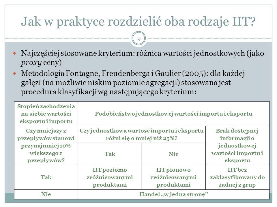 Jak w praktyce rozdzielić oba rodzaje IIT? 9 Najczęściej stosowane kryterium: różnica wartości jednostkowych (jako proxy ceny) Metodologia Fontagne, F