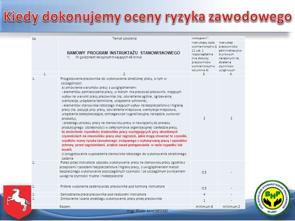 Lp.Temat szkolenia Liczba godzin *) instruktażu osób wymienionych w § 11 ust. 1 rozporządzenie (nie dotyczy pracowników wymienionych w kolumnie 4) ins