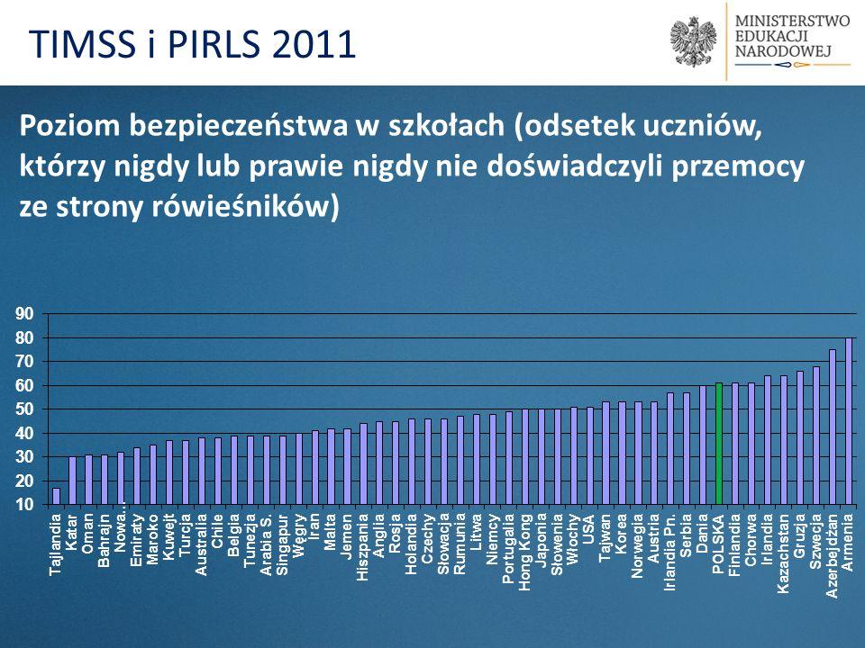 TIMSS i PIRLS 2011 Poziom bezpieczeństwa w szkołach (odsetek uczniów, którzy nigdy lub prawie nigdy nie doświadczyli przemocy ze strony rówieśników)