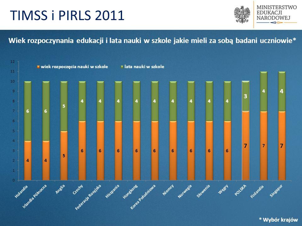 TIMSS i PIRLS 2011 Średni wynik uczniów a czas edukacji w przedszkolu