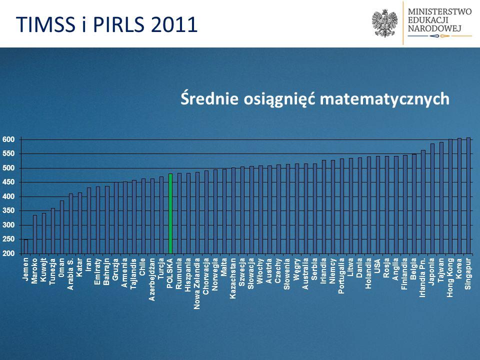 TIMSS i PIRLS 2011 Średnie osiągnięć przyrodniczych