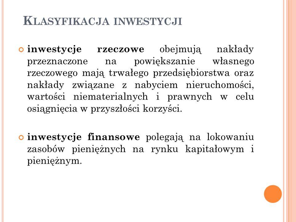 Ź RÓDŁA FINANSOWANIA INWESTYCJI wewnętrzne źródła finansowania, czyli własne środki, które wskazują na zdolność przedsiębiorstwa do samofinansowania (środki wygospodarowane na skutek amortyzacji, zysk netto, środki pochodzące z przemieszczania środków z jednych składników majątkowych na inne), zewnętrzne źródła finansowania, czyli środki obce (np.