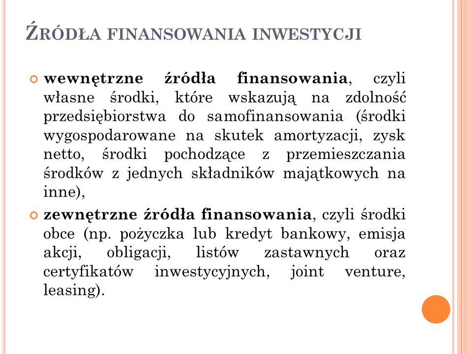 Ź RÓDŁA FINANSOWANIA INWESTYCJI wewnętrzne źródła finansowania, czyli własne środki, które wskazują na zdolność przedsiębiorstwa do samofinansowania (