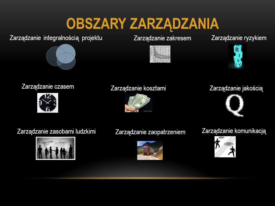 Zarządzanie integralnością projektu Zarządzanie zaopatrzeniem Zarządzanie zakresem Zarządzanie czasem Zarządzanie kosztamiZarządzanie jakością Zarządz