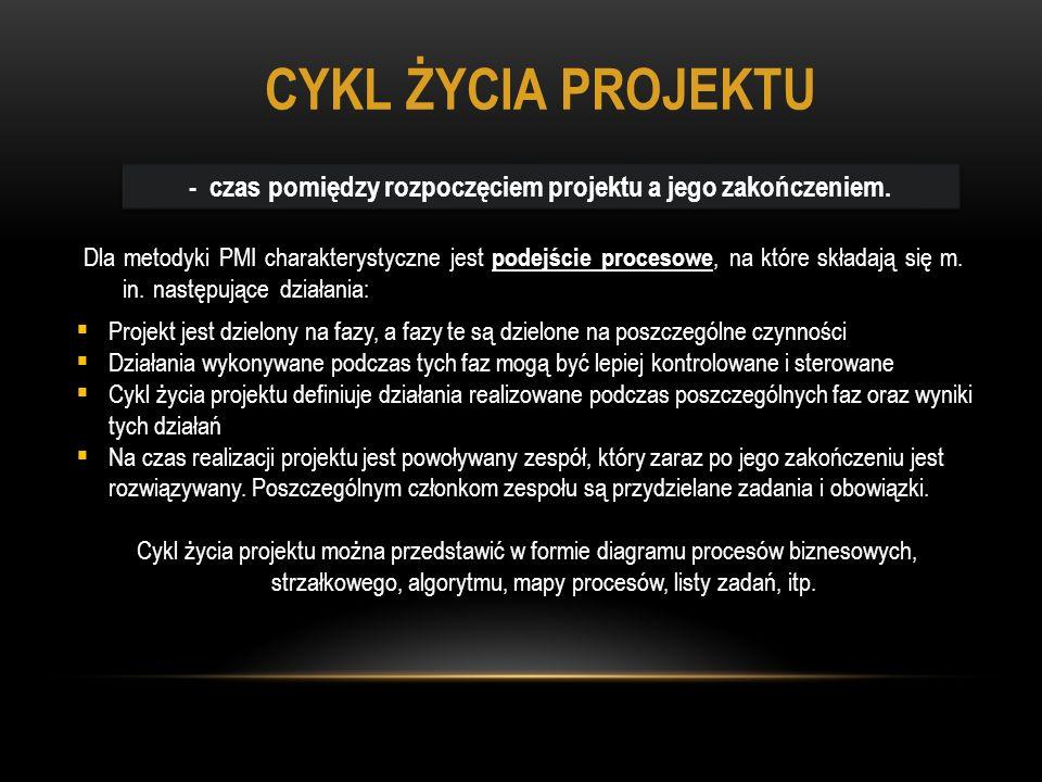 Dla metodyki PMI charakterystyczne jest podejście procesowe, na które składają się m. in. następujące działania: CYKL ŻYCIA PROJEKTU Projekt jest dzie