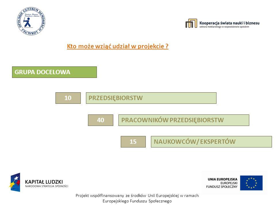 Projekt współfinansowany ze środków Unii Europejskiej w ramach Europejskiego Funduszu Społecznego GRUPA DOCELOWA 10 40 15 PRZEDSIĘBIORSTW PRACOWNIKÓW PRZEDSIĘBIORSTW NAUKOWCÓW/ EKSPERTÓW Kto może wziąć udział w projekcie ?
