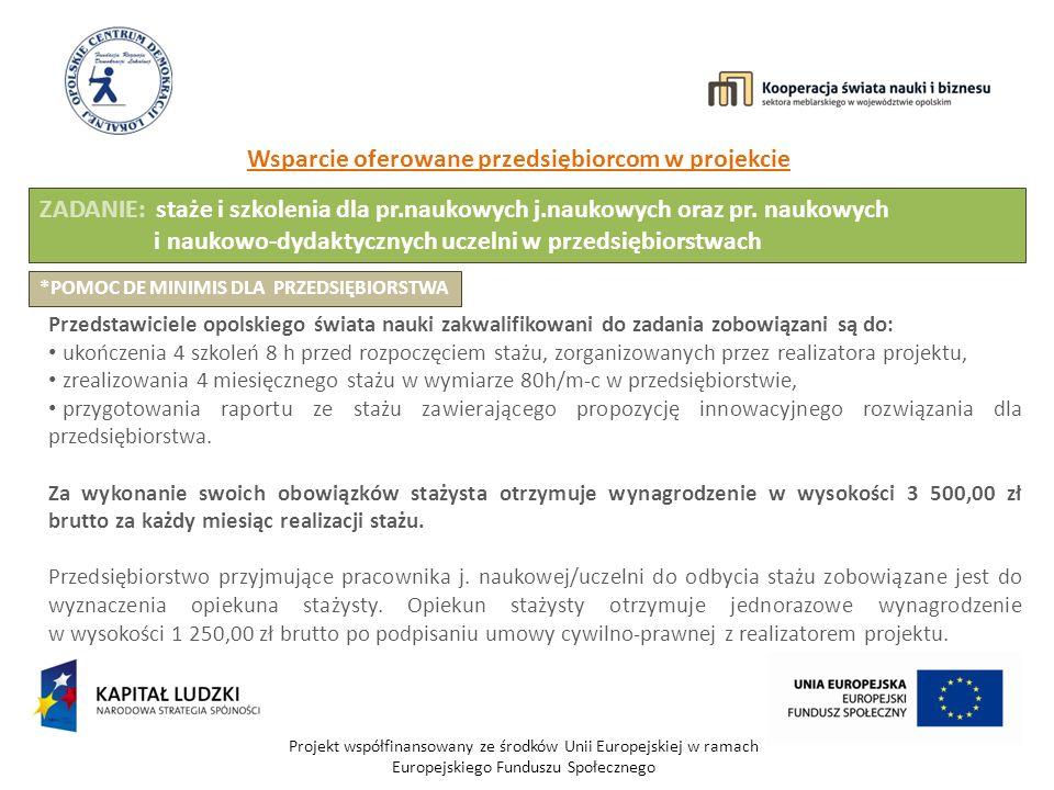 Projekt współfinansowany ze środków Unii Europejskiej w ramach Europejskiego Funduszu Społecznego Wsparcie oferowane przedsiębiorcom w projekcie ZADANIE: staże i szkolenia dla pr.naukowych j.naukowych oraz pr.
